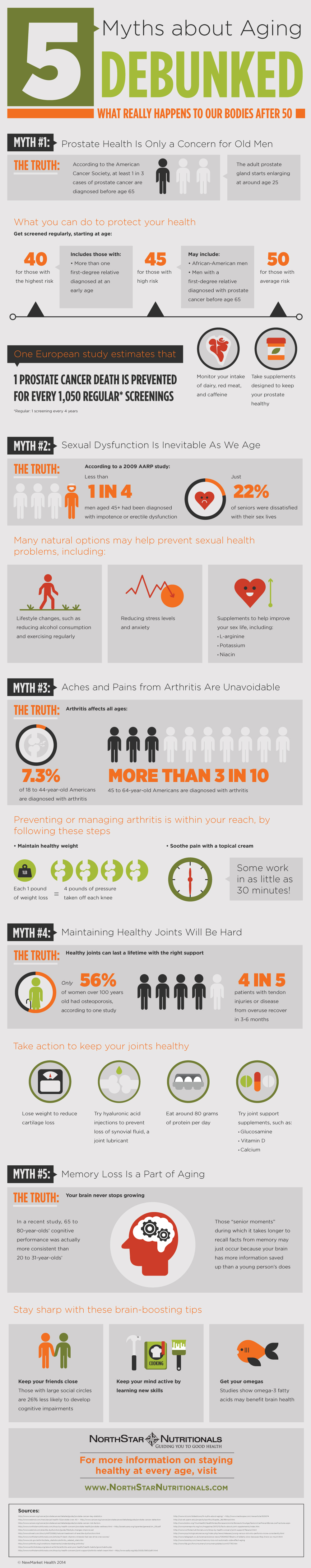 5 Myths About Aging Debunked [#Infographic]